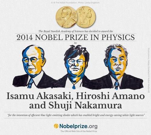 Nobel Vật Lý 2014 danh cho phát minh đèn LED